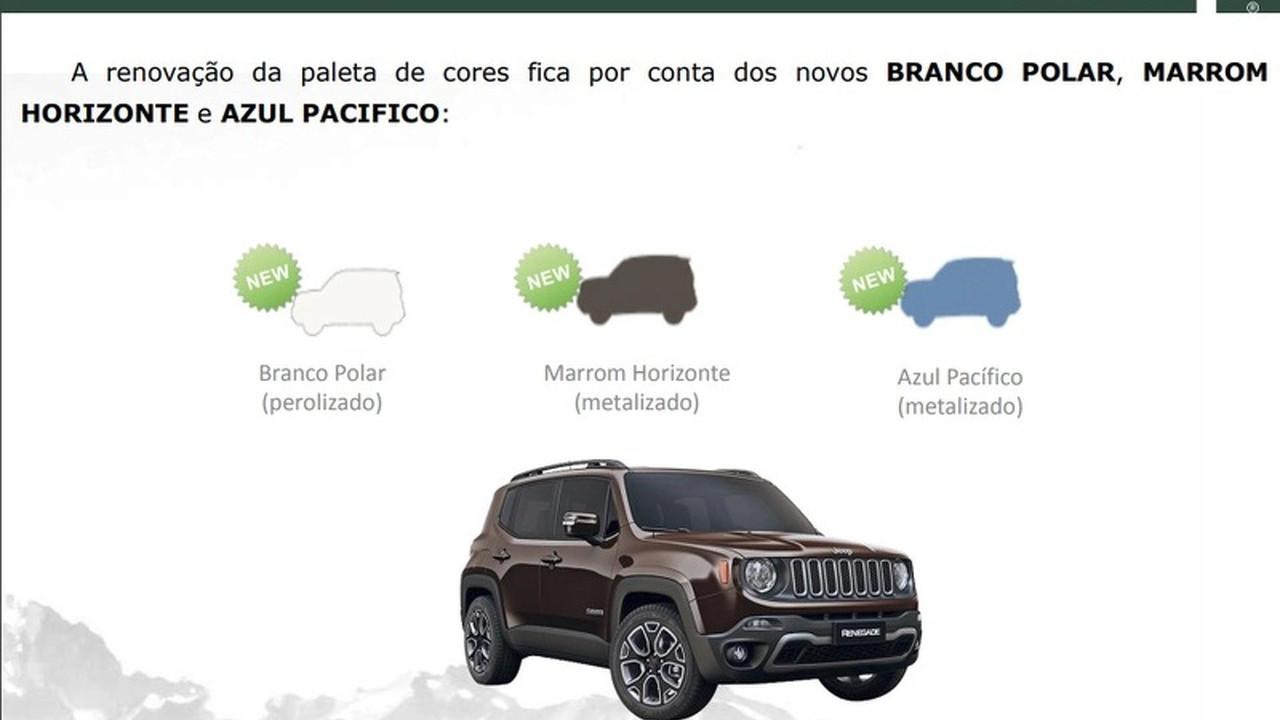 Jeep Renegade 2018 - Catálogo