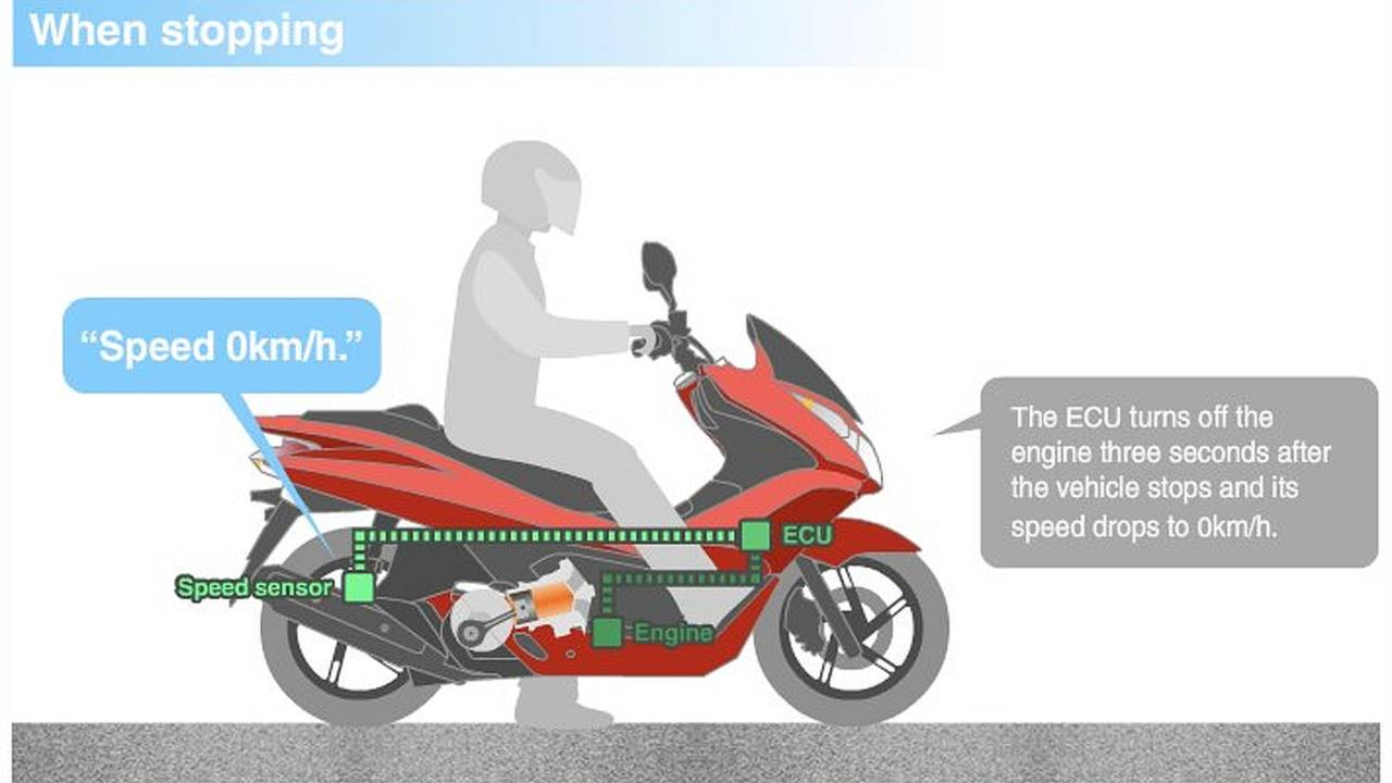 How motorcycle Stop/Start works