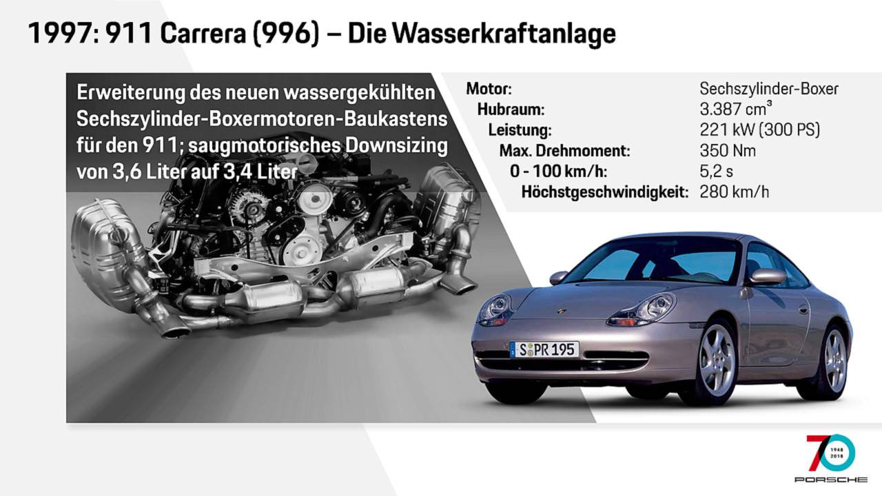 Motor 996