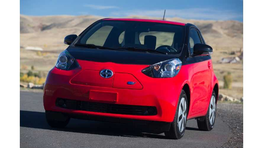 Scion iQ EV - Actual Sales Versus Toyota's Initial Expectations