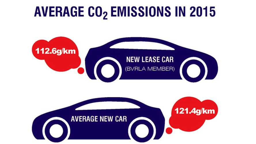 In UK, Plug-Ins Already Approaching 5% Market Share Of All New Leased Cars