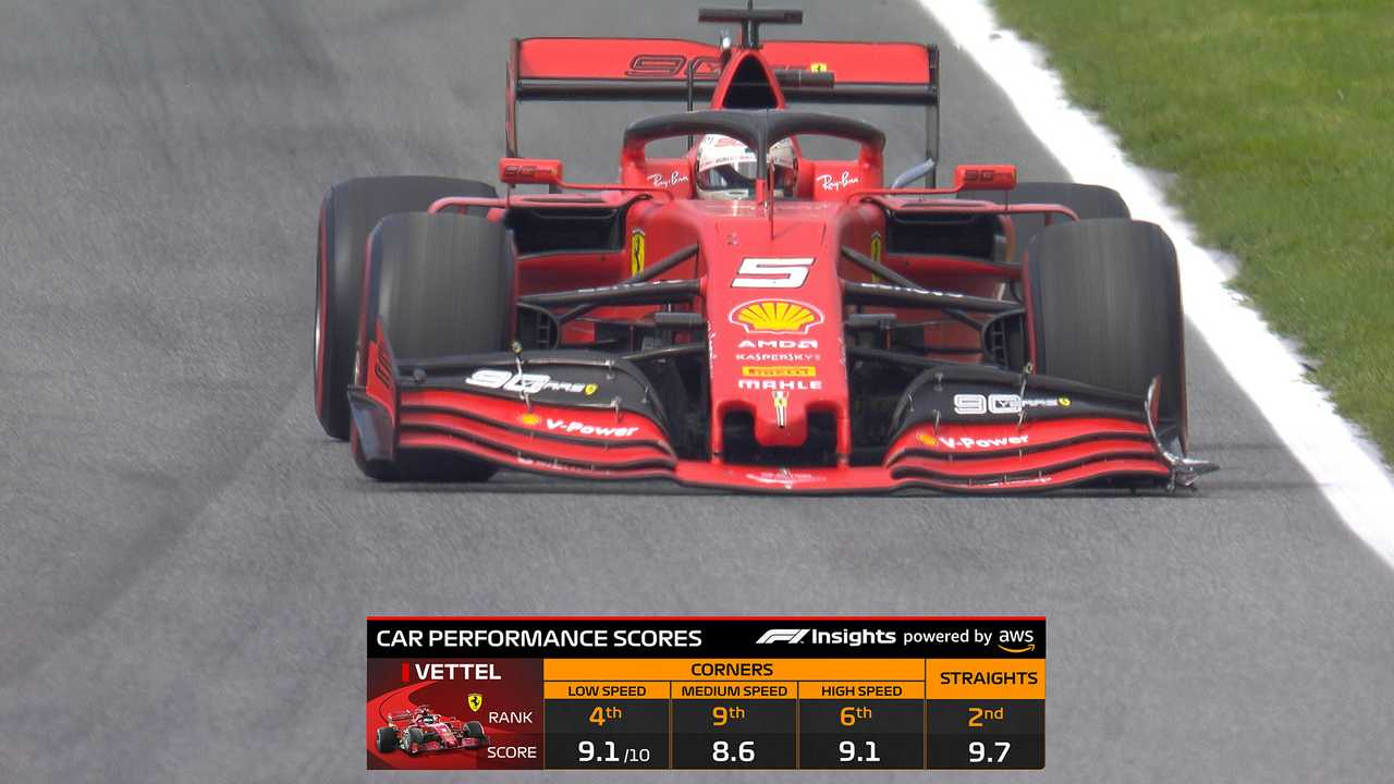 TV Graphic: Car Performance Single All