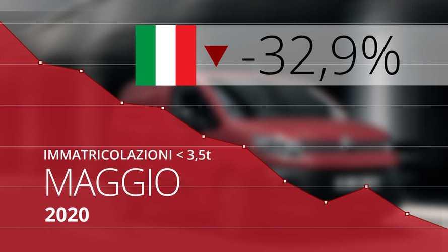Mercato furgoni, in Italia migliora, ma non troppo