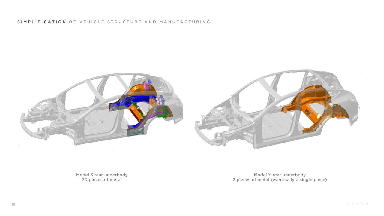 Tesla Talks About Model Y Cast Parts In Q1 2020 Update