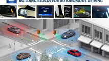 GM Self-Driving vehicles 17.10.2011