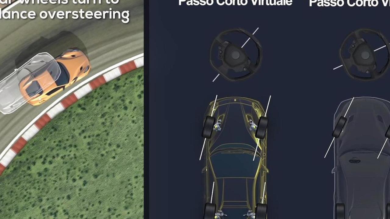 Ferrari F12trs with Virtual Short Wheelbase
