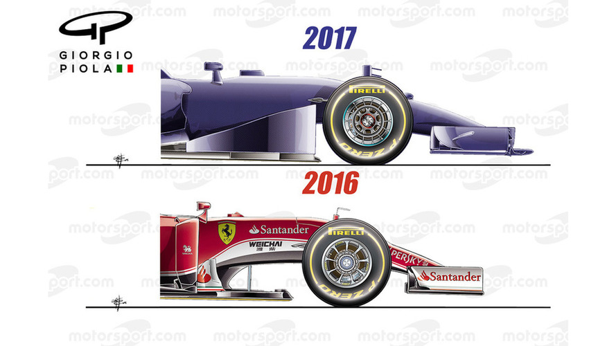 How different will F1 cars be in 2017