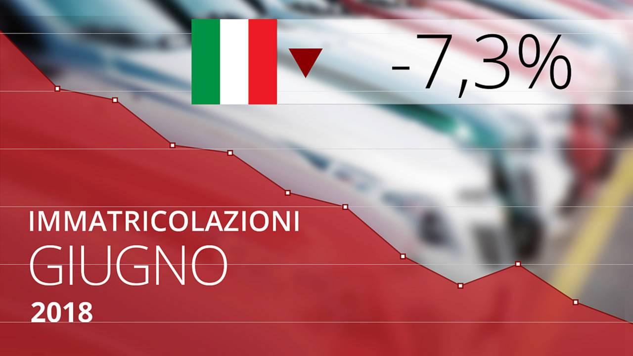 Immatricolazioni auto Italia giugno 2018