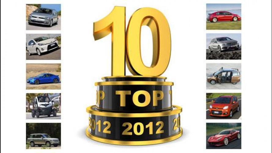 Le novità più interessanti del 2012