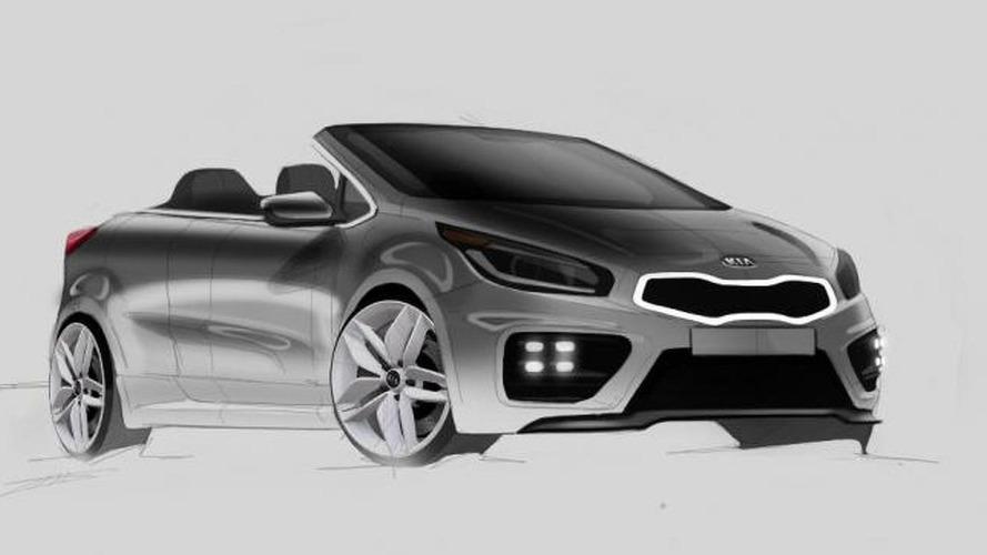 Kia pro_cee'd GT Cabrio digitally imagined