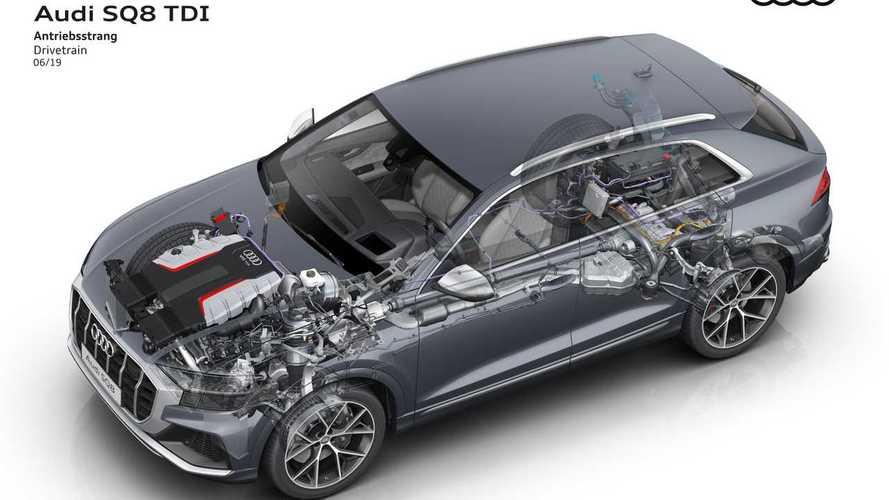 Audi SQ8 TDI технологии