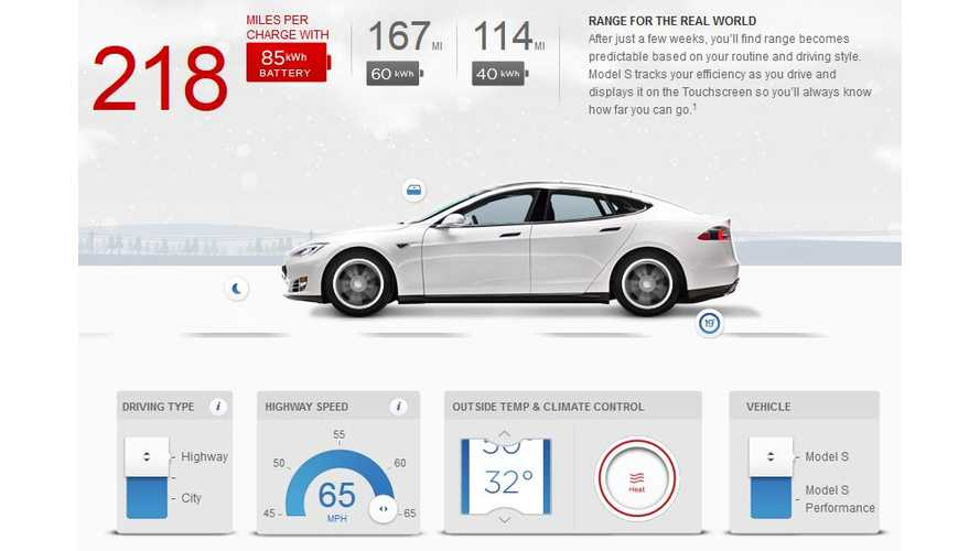 Here's How Speed Impacts Range of the Tesla Model S