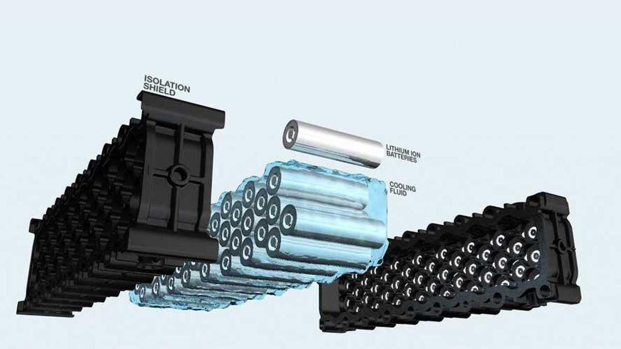 Xing e Castrol insieme per le batterie con celle immerse nel liquido di raffreddamento