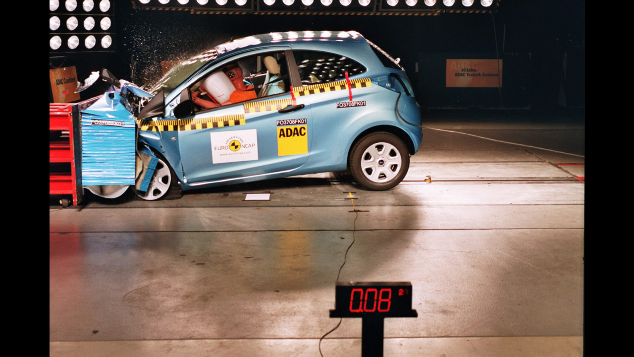 Crash Test nuova Ford Ka
