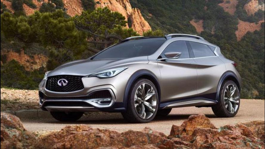 Infiniti QX30 Concept, la SUV compatta del futuro