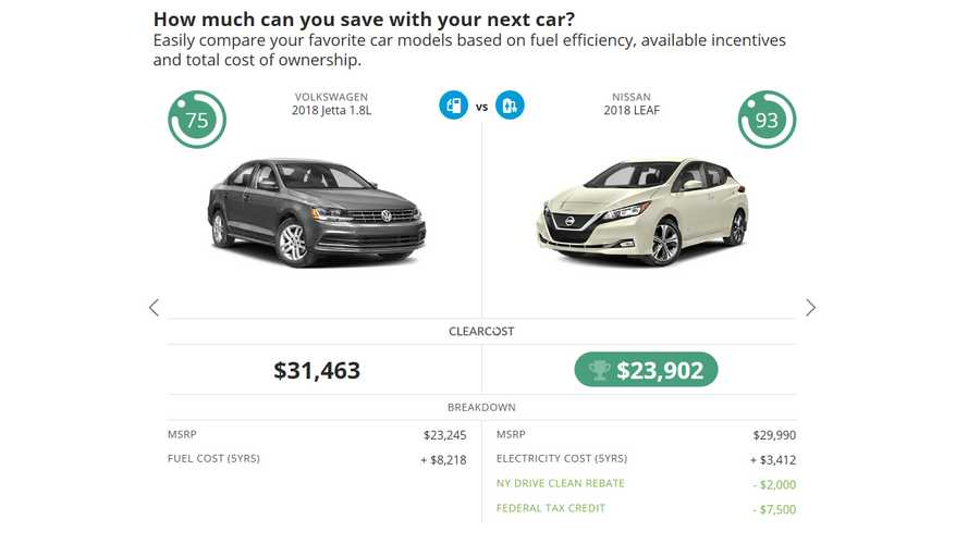 Con Ed's Nifty Online Tool Compares EV Cost To Traditional Vehicles