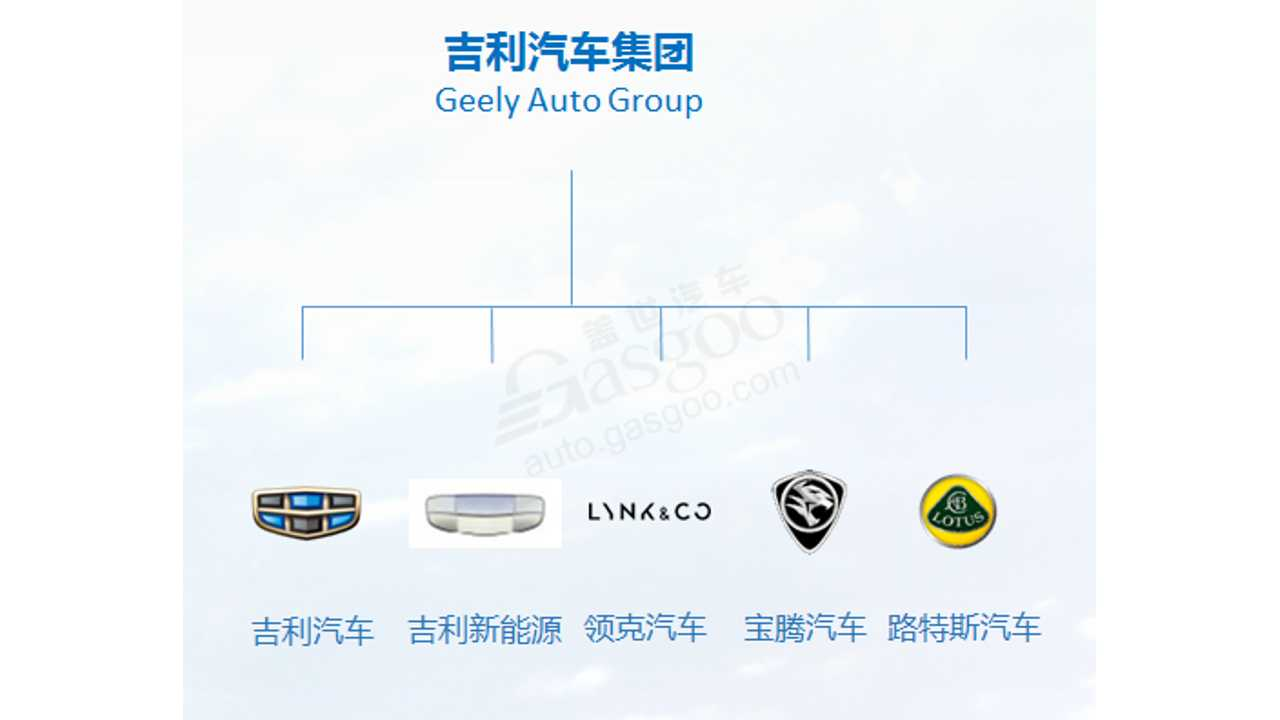 Geely Auto Adds Geely New Energy To Automotive Lineup