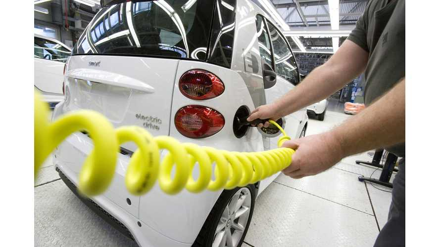 Daimler Subsidiary Li-Tec Will Cease Lithium-Ion Battery Production In December 2015