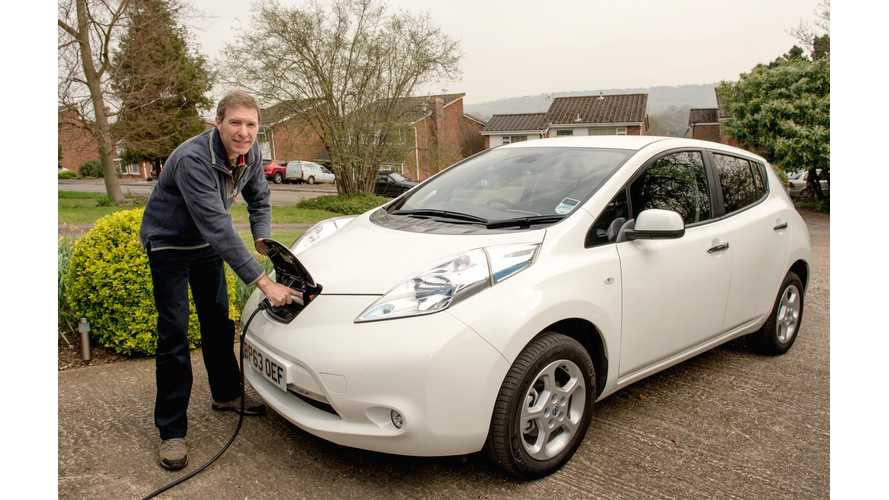 5 Best Used Electric Car Deals