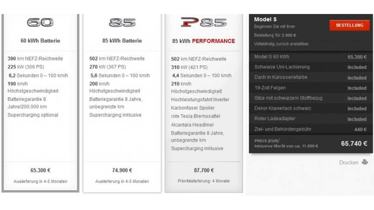 Model S Pricing In Germany