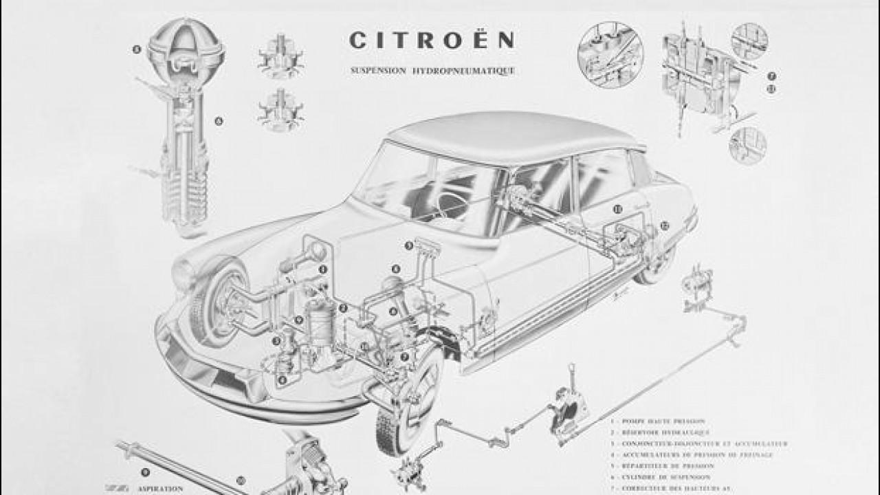 [Copertina] - Citroen dice addio alle sospensioni idropneumatiche