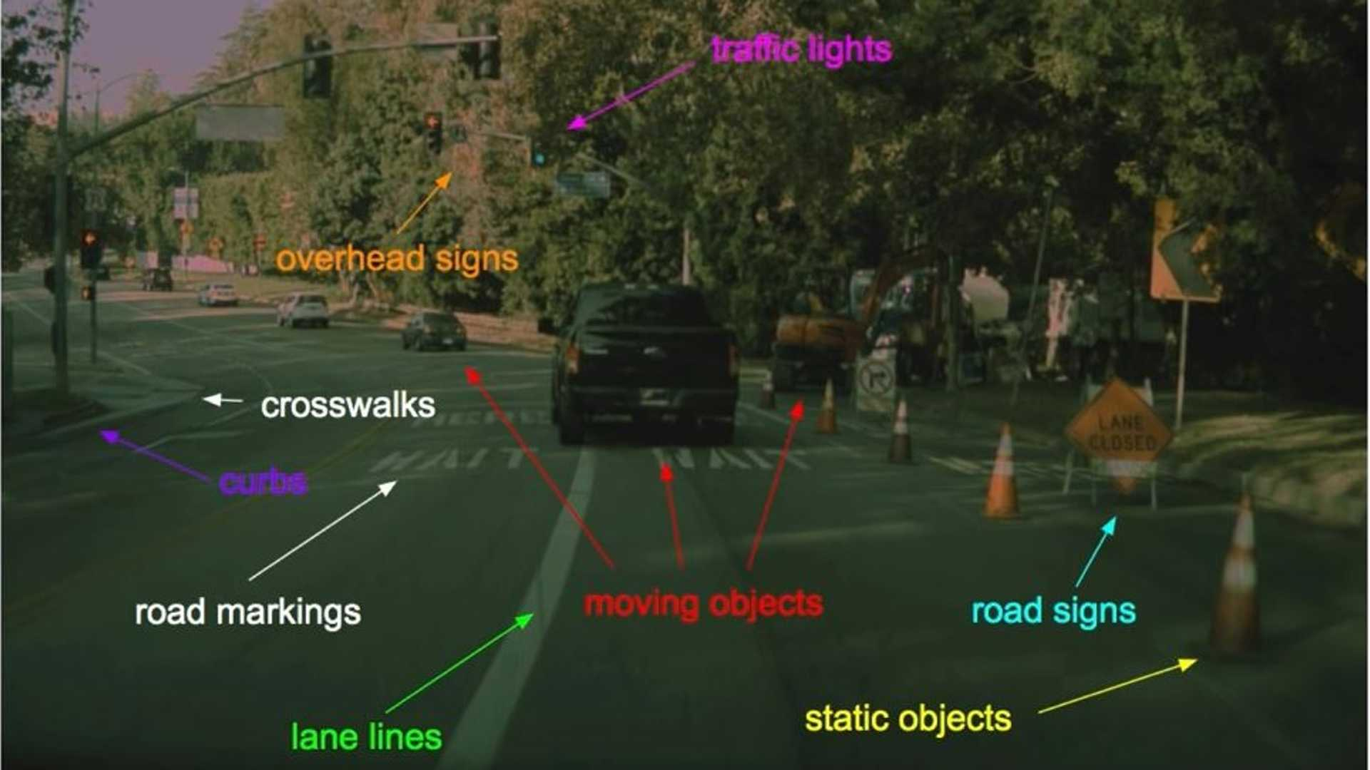 Tesla's Andrej Karpathy Discusses Autopilot, Full Self-Driving, PyTorch