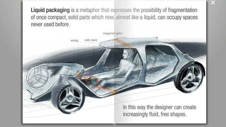 Pininfarina Sintesi Concept Details