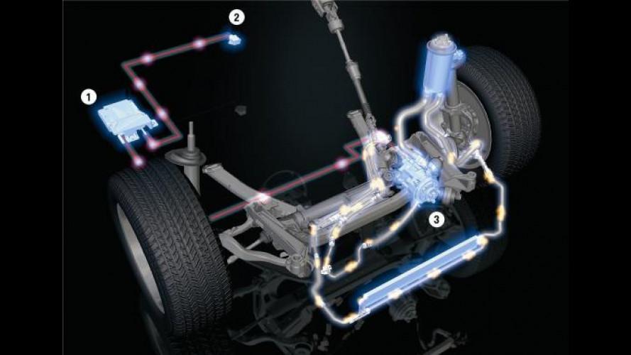 Active Steering BMW