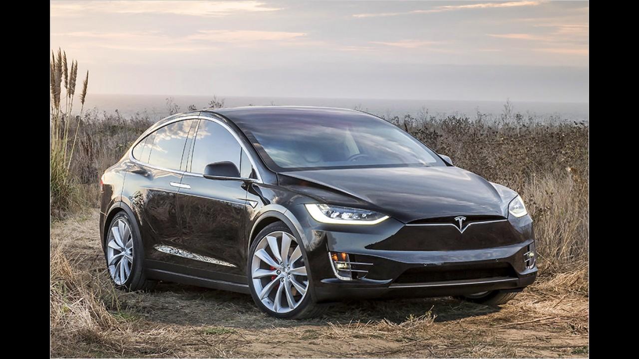 Tesla aktuell