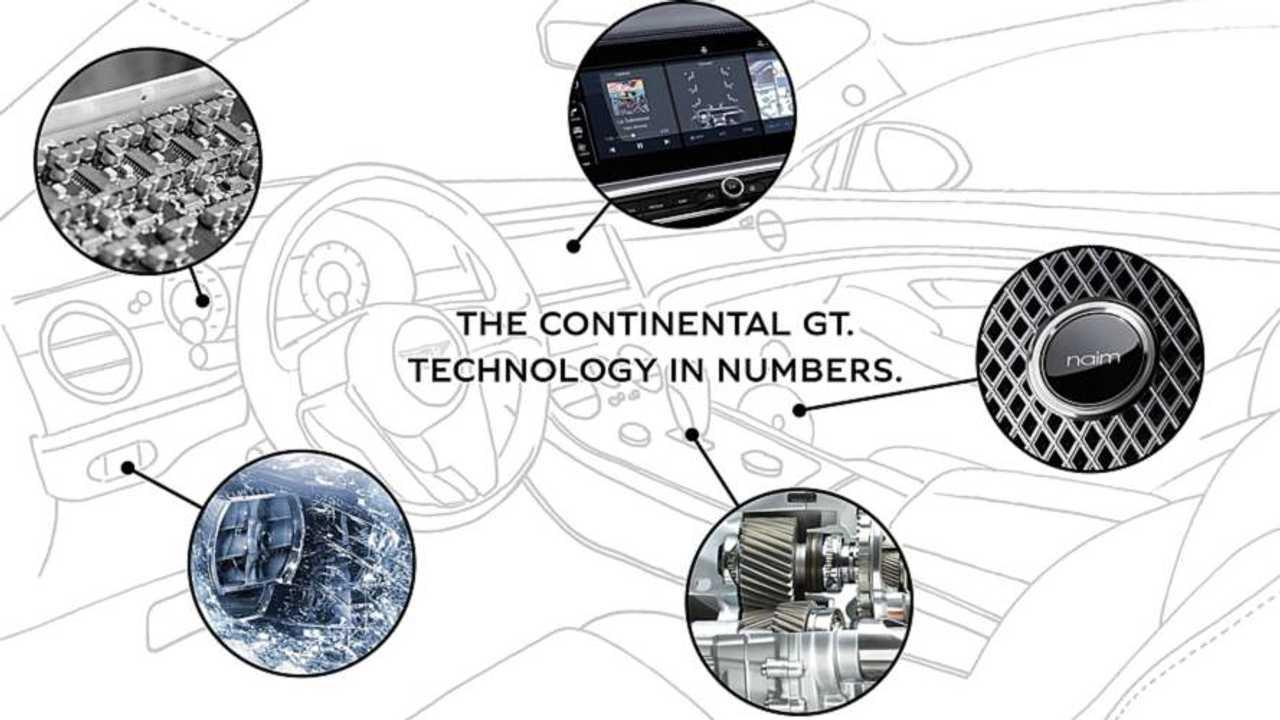 Bentley Continental GT Features