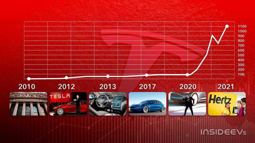 La storia di Tesla in Borsa: così Musk ha battuto tutti i record