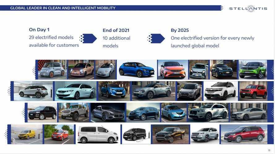 Stellantis anuncia o lançamento de 10 novos modelos eletrificados em 2021