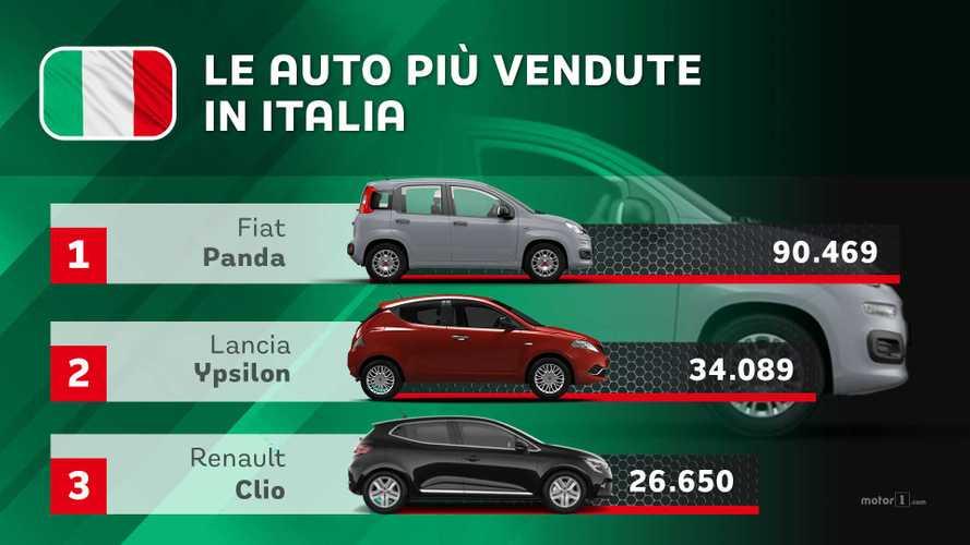Top 20: le auto più vendute in Italia da gennaio a ottobre 2020