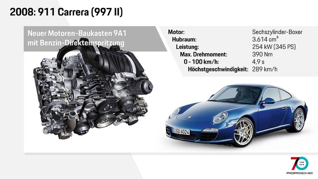 Motor 997 Facelift
