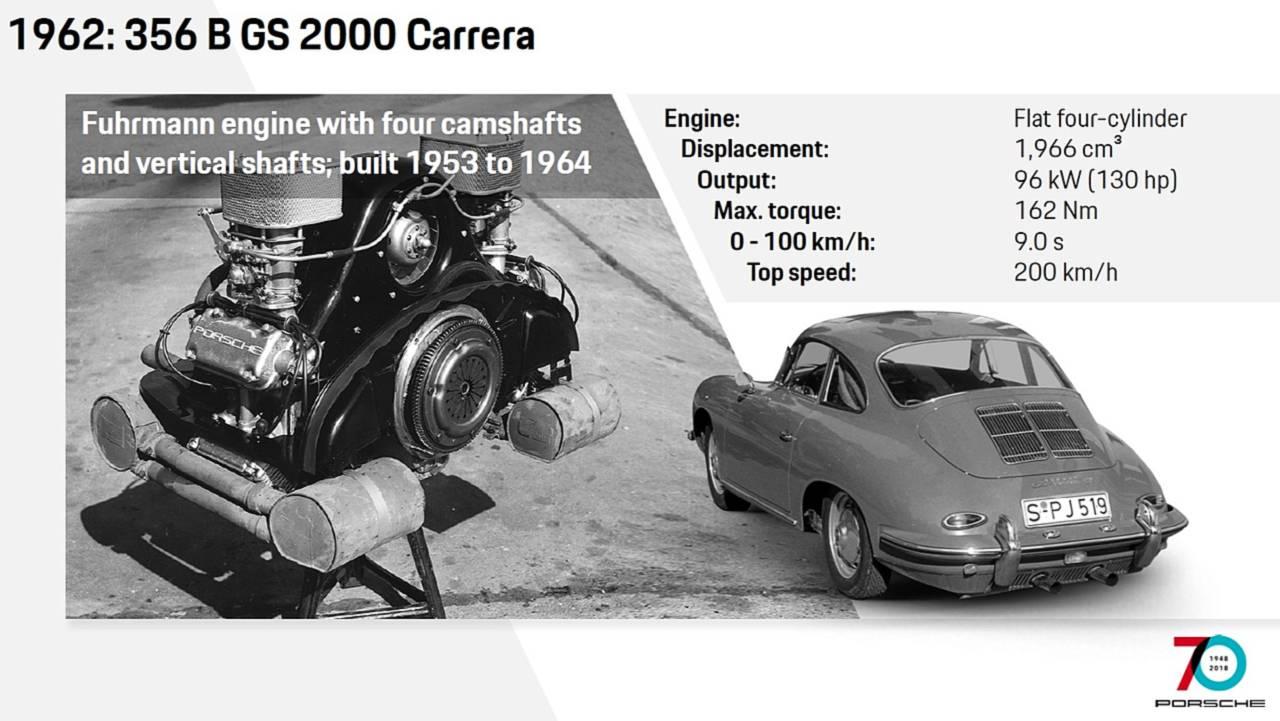 1962 356 Engine