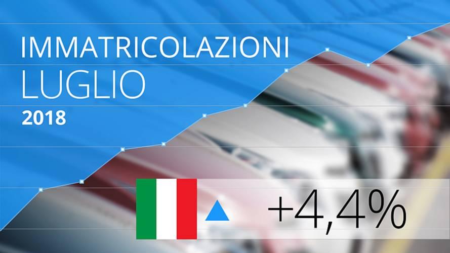 Mercato auto Italia, un luglio in ripresa
