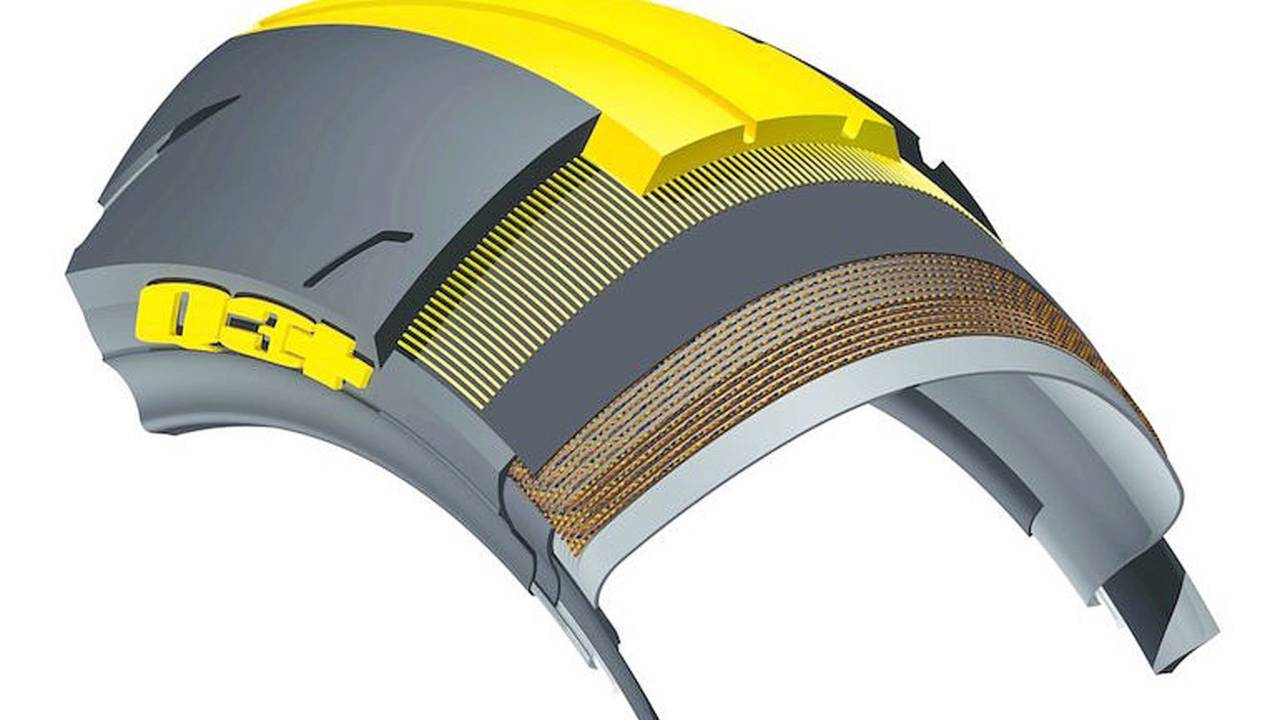 A layered breakdown of Dunlop's Q3+ tires.