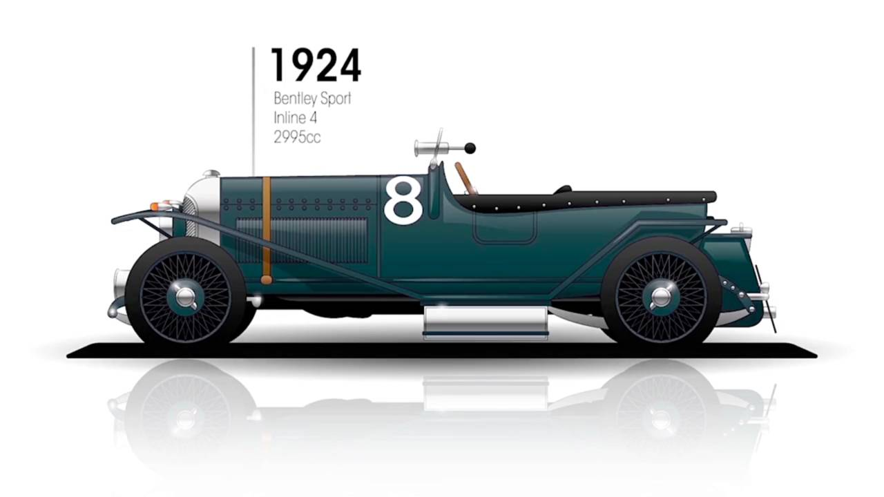 1924: Bentley 3 Litre Sport