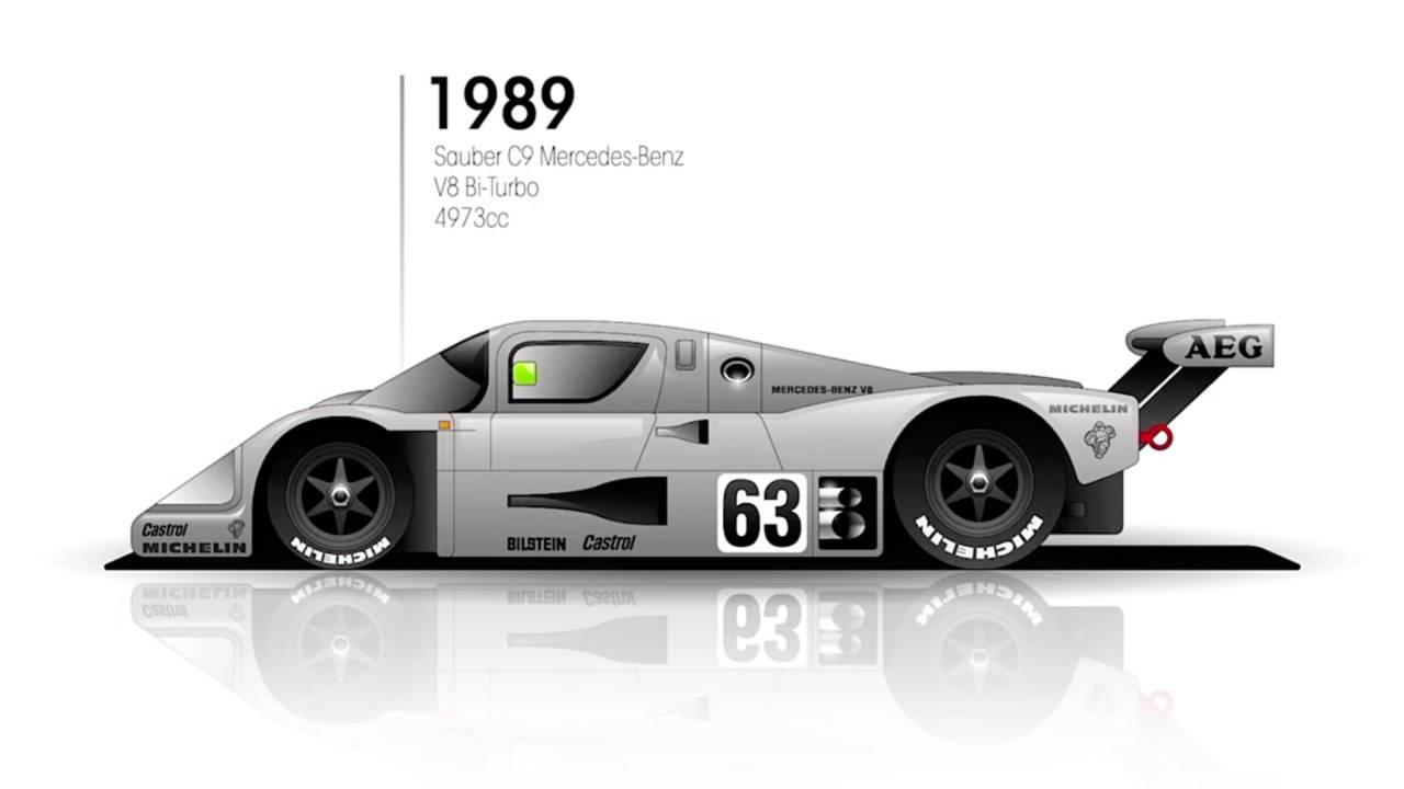 1989: Sauber C9-Mercedes-Benz