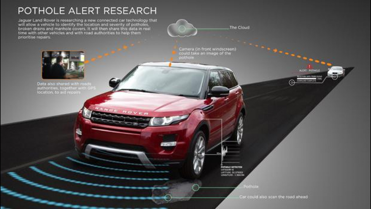 [Copertina] - Jaguar Land Rover a caccia di buche