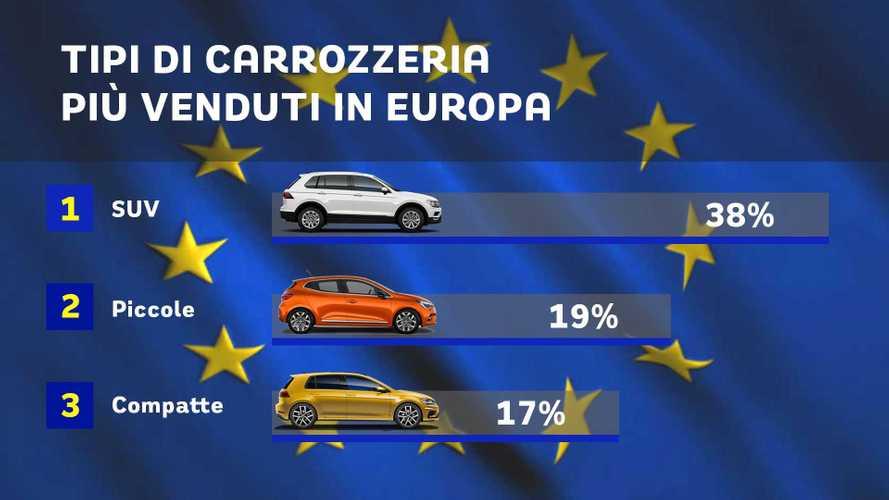 Vendite auto in Europa, non si arresta l'ascesa dei SUV