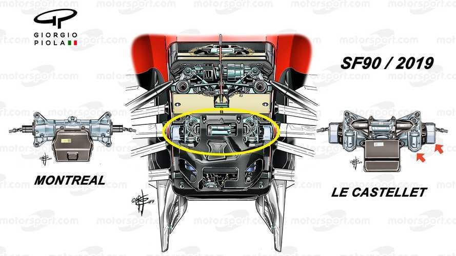 F1, Ferrari PAS variabile: il vantaggio è aerodinamico?