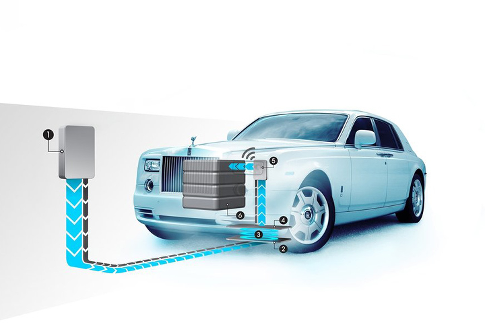 Rolls Royce Ev Plug In Hybrid Still The Works