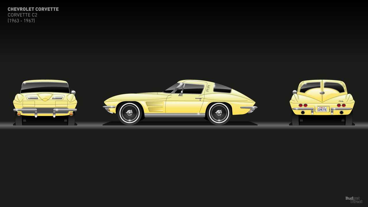 Chevy Corvette C2 (1963 - 1967)