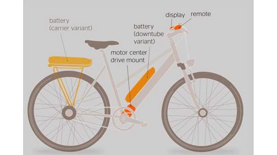 Continental eBike Set For Production In Q4 2014