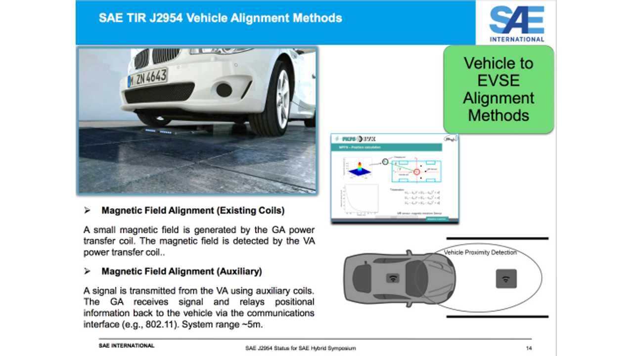 Wireless Charging Standard To Reach 250 kW, Magnetic Field Alignment Now In The Works