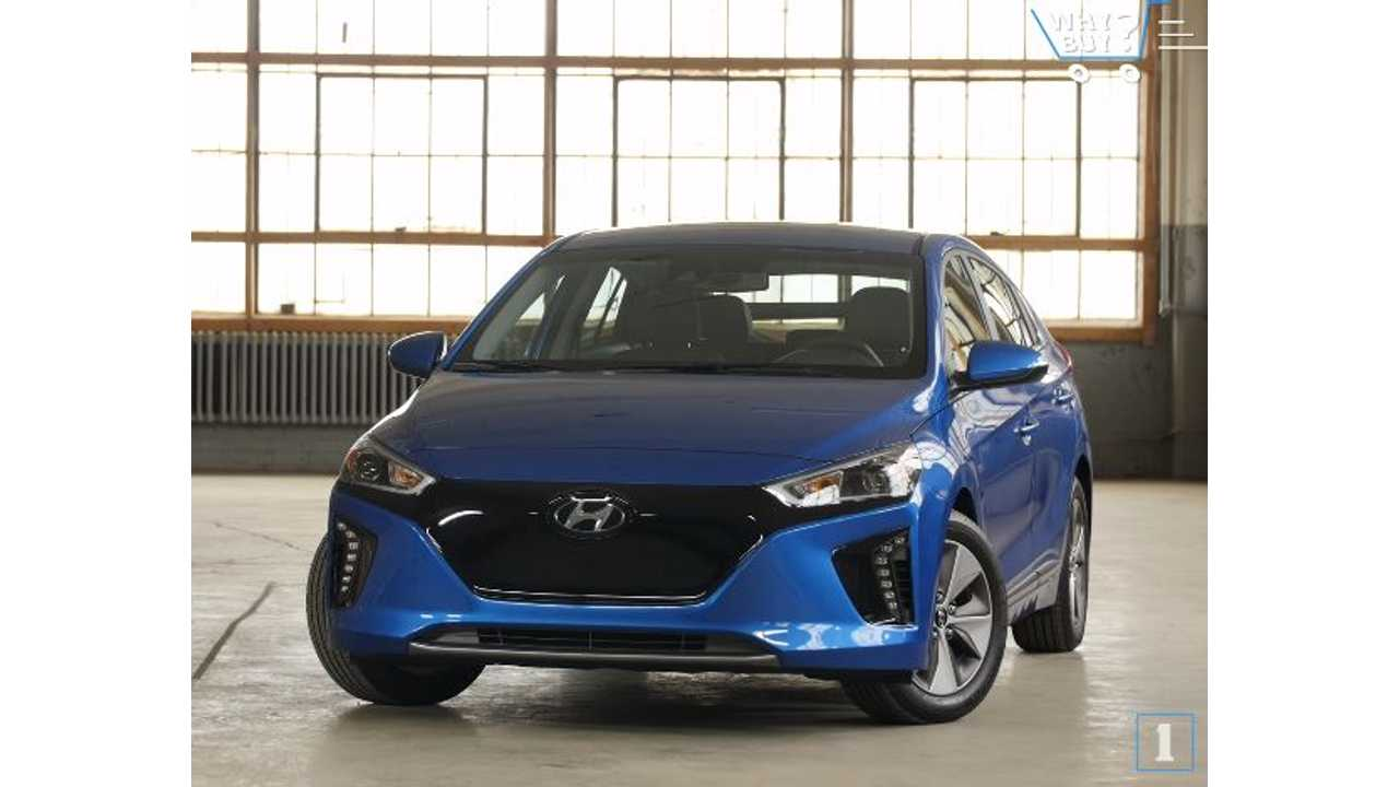 Hyundai IONIQ Electric - Why Buy? Video