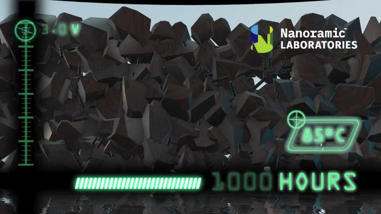 NanoCarbonix Boosts Energy Density In 30% By Killing Polymer Binders