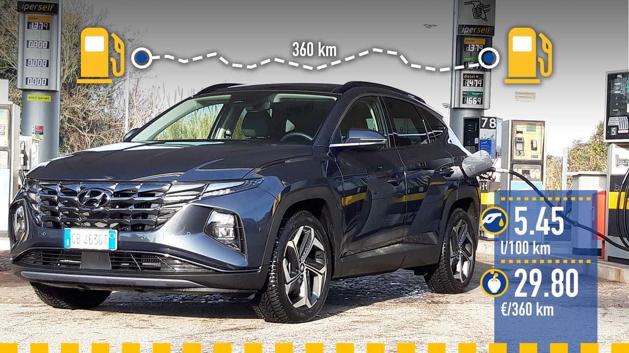 Nuova Hyundai Tucson ibrida, la prova consumi