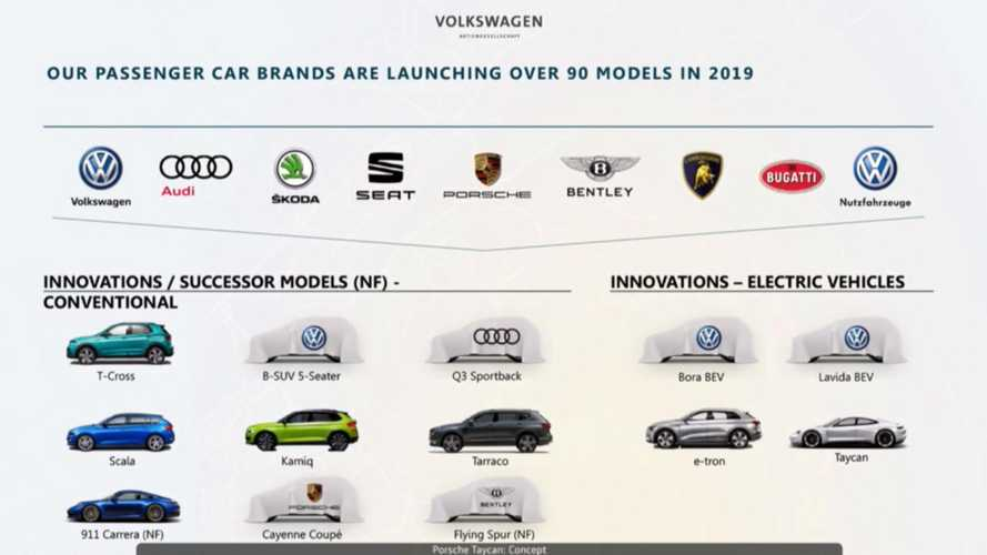 VW Confirms Cayenne Coupe, Flying Spur, and Golf For 2019 Release
